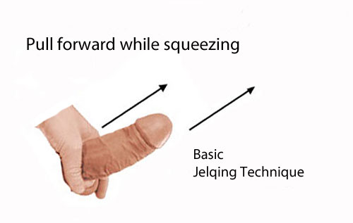 benefits of jelqing